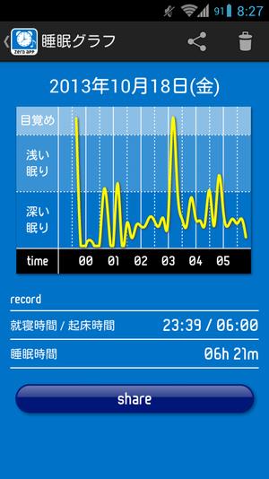 快眠サイクル時計XperiaRay10/19の記録