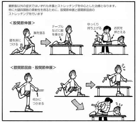 予防トレーニング