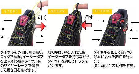 クロージャーシステムの着脱説明