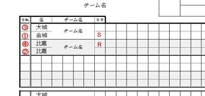 スコアシートの書き方手順02