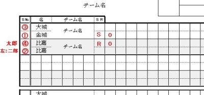 スコアシートの書き方手順04