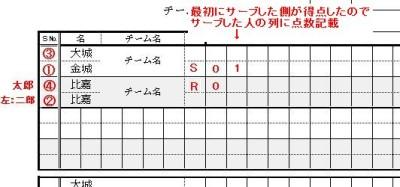 スコアシートの書き方手順05