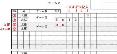 スコアシートの書き方手順06