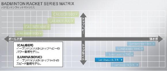 racket_matrix