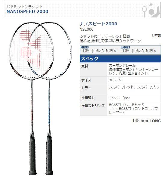 nano2200